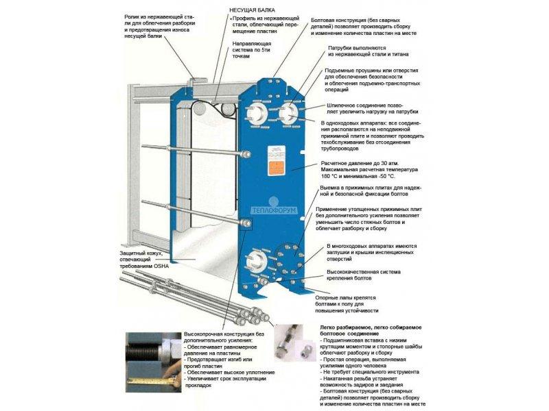Схема подключения теплообменника альфа-лаваль4