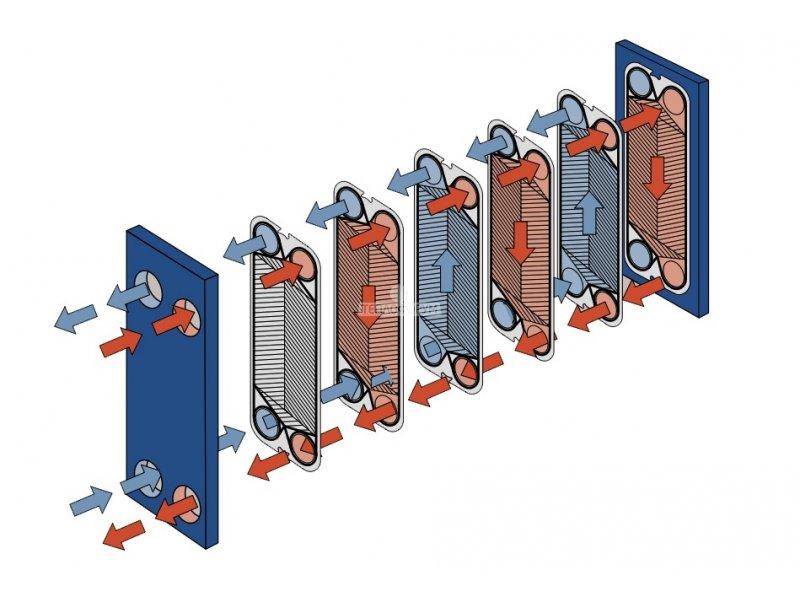 Прокладки для теплообменника alfa laval м10-bfg размеры теплообменник нержавейка против латуни