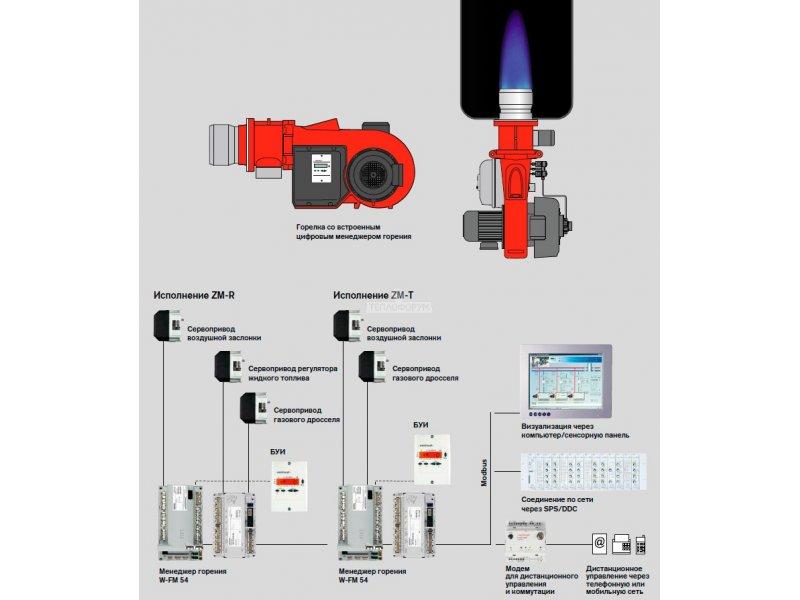 Как собрать газовую горелку