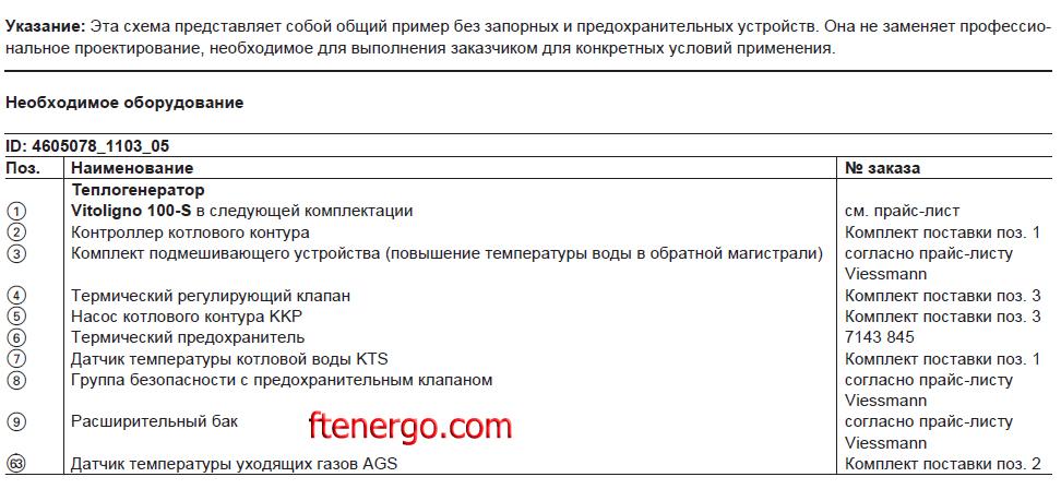 """"""",""""ftenergo.com"""